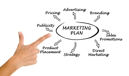 Presentation of marketing strategy photo