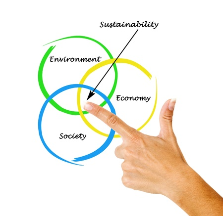 Presentation of diagram of sustainability photo