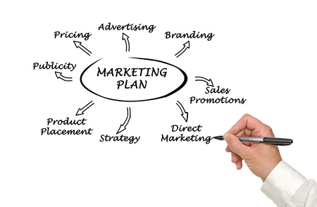 Presentation of marketing strategy Stock Photo - 14625506
