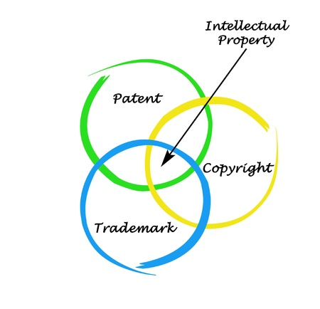 protection of intellectual property photo