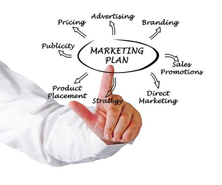 marketing strategy: Pr�sentation der Marketing-Strategie Lizenzfreie Bilder
