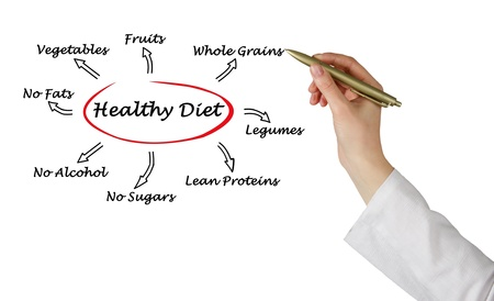 nutrition doctor: Presentation of healthy diet Stock Photo