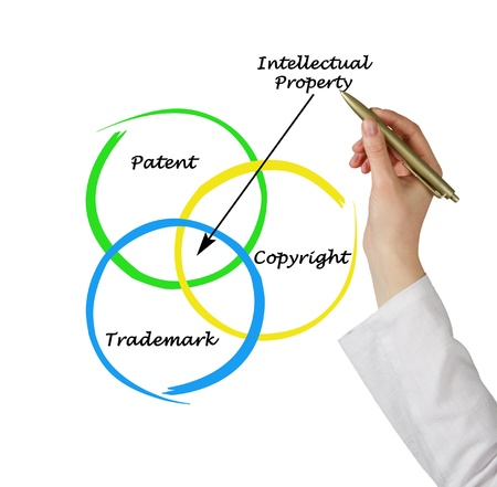 protection of intellectual property Stock Photo - 14942131