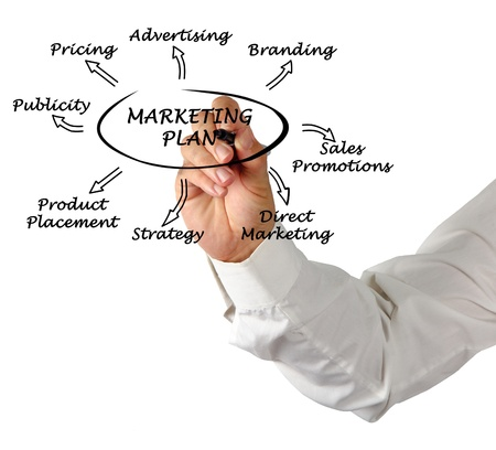 Presentation of marketing strategy Stock Photo - 14941989
