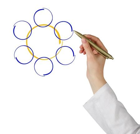 venn: Venn diagram