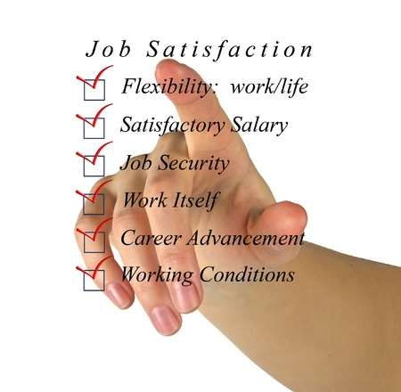 satisfactory: Jod satisfaction list Stock Photo