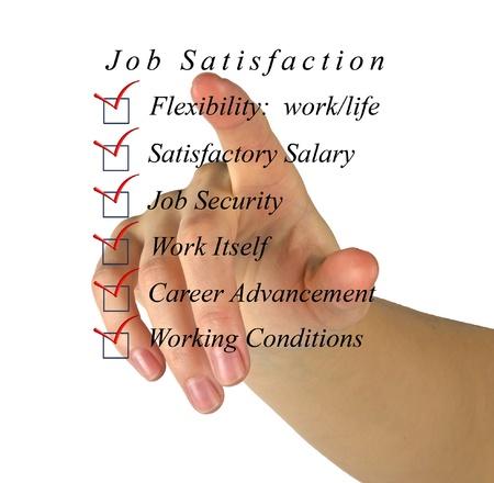 empleados trabajando: Lista satisfacci�n Jod