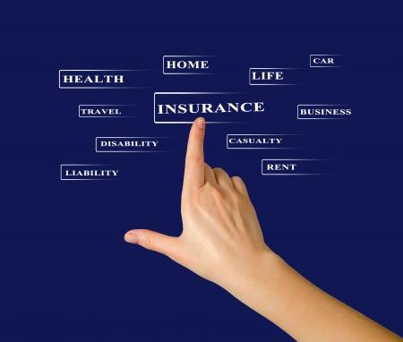 press agent: Insurance