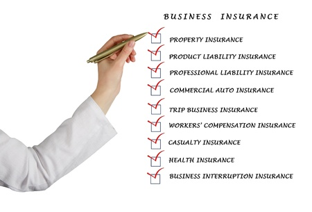 conept: Check list for business insurance