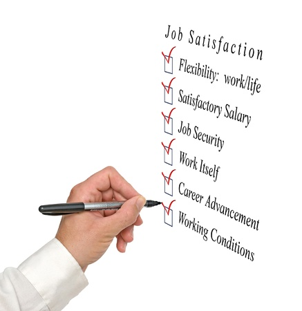 job satisfaction: Jod satisfaction list Stock Photo