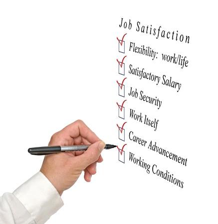 salarios: Lista satisfacci�n Jod
