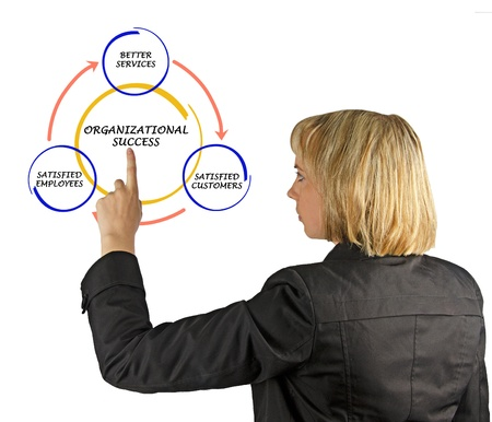 Management diagram Stock Photo - 15620288
