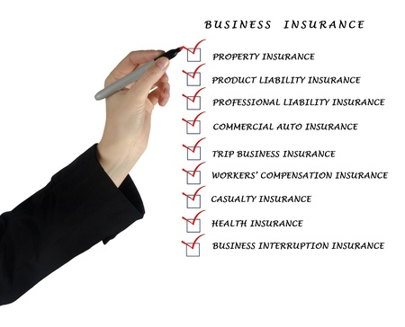 liability insurance: Check list for business insurance