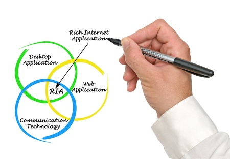 Diagram of rich internet application Stock Photo - 15765918