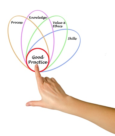 Diagram of good practice Stock Photo - 15765934