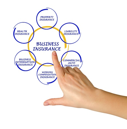 Diagram of business insurance photo