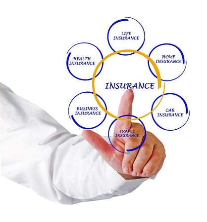insurance consultant: man presenting insurance diagram