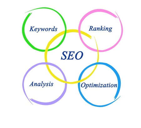 Diagram of SEO photo
