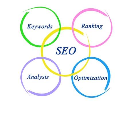 searh: Diagram of SEO Stock Photo