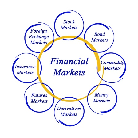 Diagram of financial markets photo