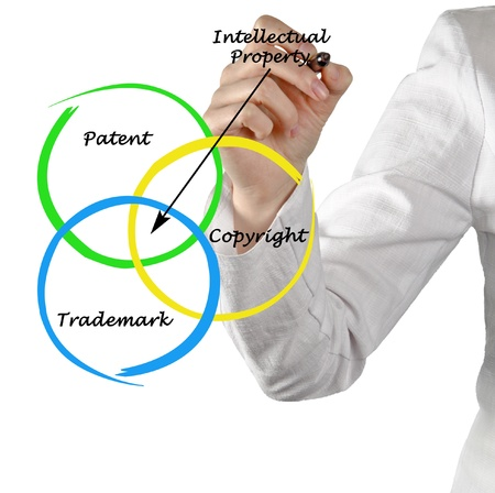 protection of intellectual property Stock Photo - 16249321