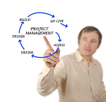Project management Stock Photo - 16562686
