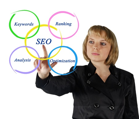 backlink: SEO diagram