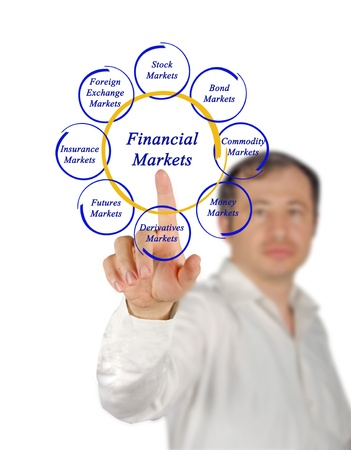 Diagram of finanscial narkets Stock Photo - 16562689