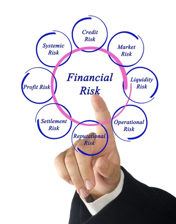 Diagram of financial risks Stock Photo - 16420851