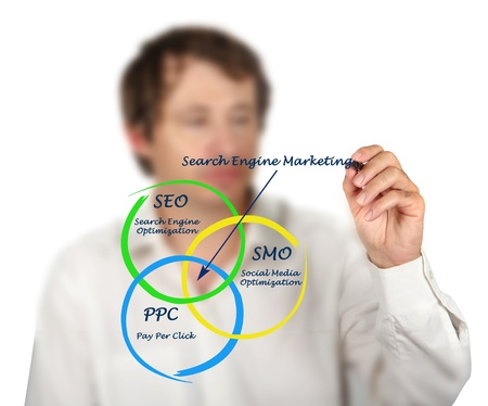 Search engine matrketing Stock Photo - 16562695