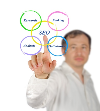 SEO diagram Stock Photo - 16562690
