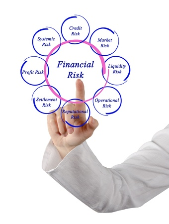Diagram of financial risks Stock Photo - 16506370