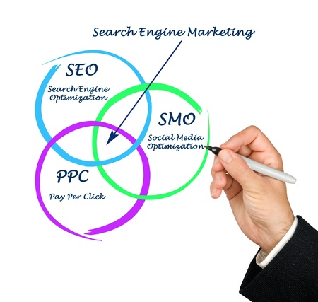 Search engine matrketing Stock Photo - 16562662