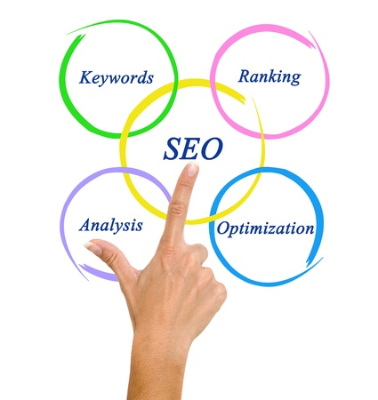 SEO diagram Stock Photo - 16573900
