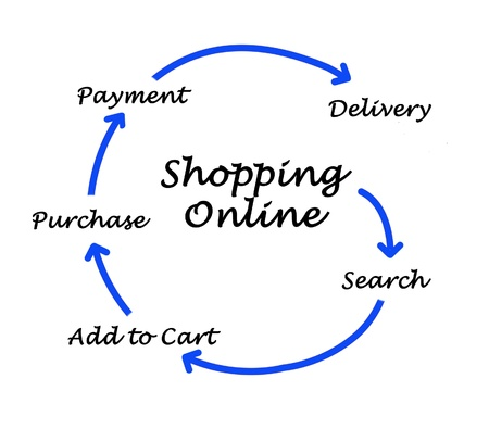 Shopping online Stock Photo - 16759613