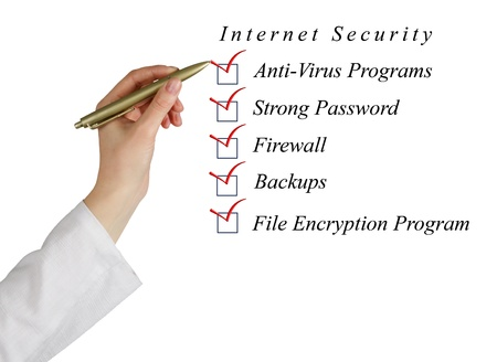 Checklist for internet  security Stock Photo - 17215619