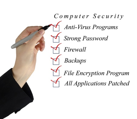 Checklist for computer security Stock Photo - 17366786