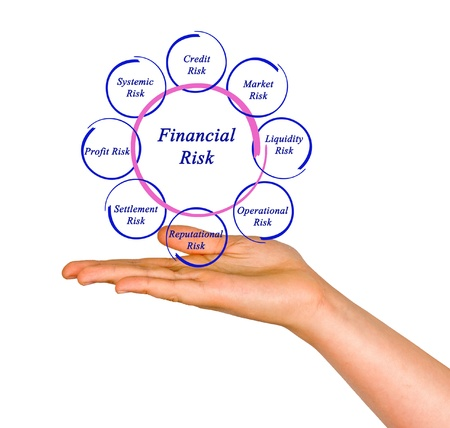 Diagram of financial risks Stock Photo - 17388484