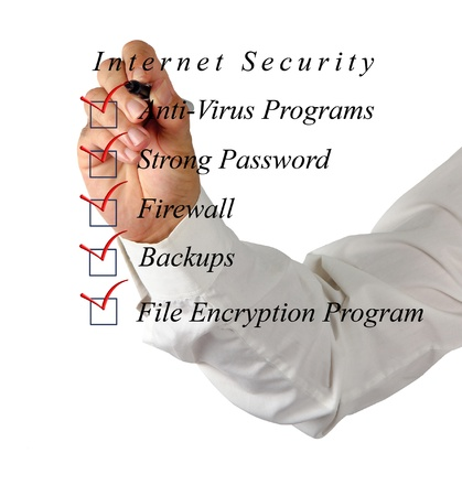 Checklist for internet  security Stock Photo - 17572475