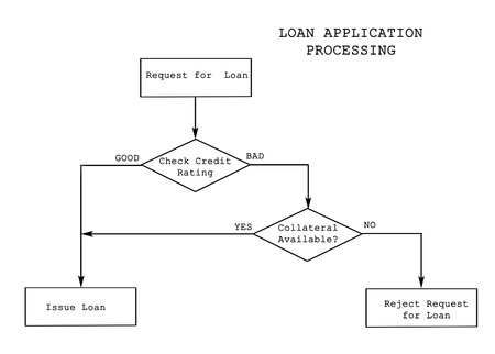 Loan Application Processing Stock Photo - 17781419