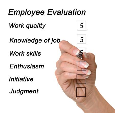 professionalism: Employee evaluation Stock Photo