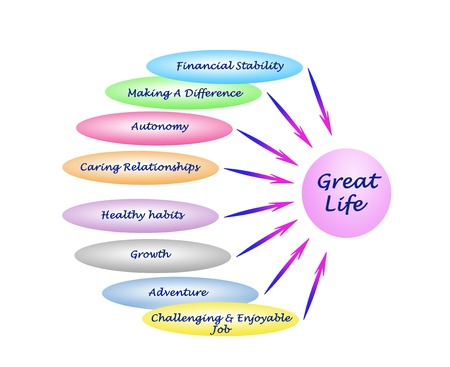 independency: Diagram of a great life