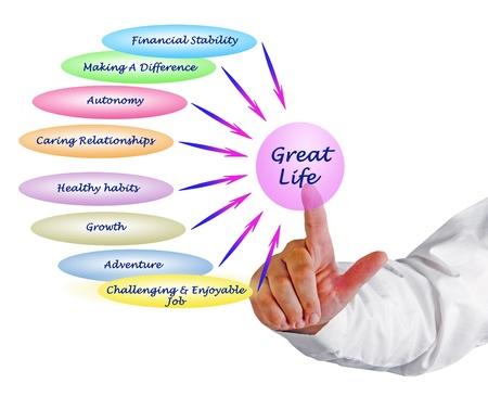 Diagram of a great life Stock Photo - 18806252