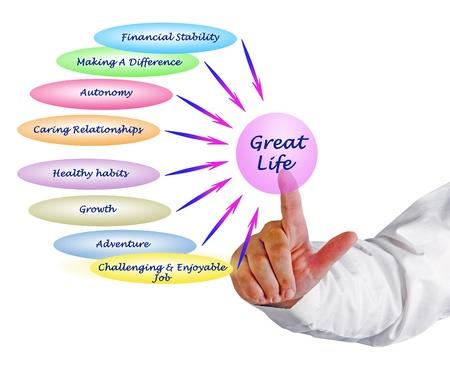 autonomia: Diagrama de una gran vida