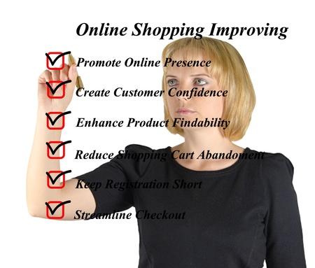 ebusiness: Online shopping improving Stock Photo