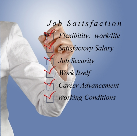 important people: Job satisfaction list