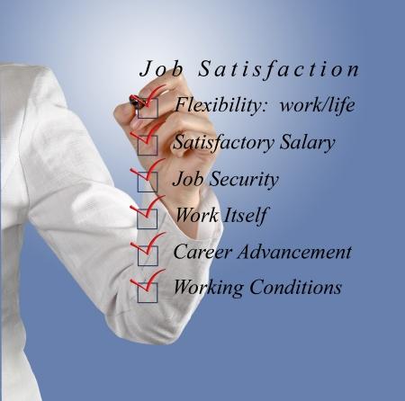 seguridad laboral: Lista de satisfacci�n en el trabajo Foto de archivo
