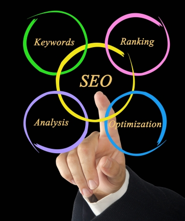 SEO diagram Stock Photo - 19245171
