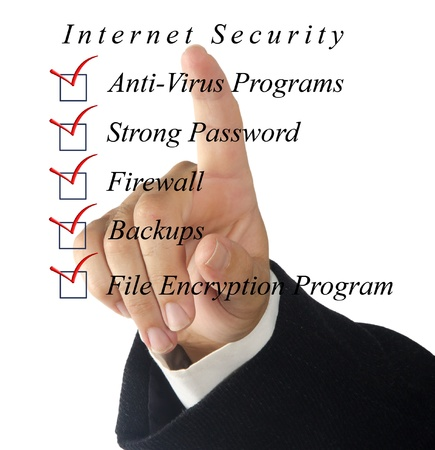 Checklist for internet  security photo