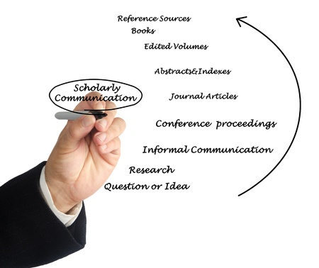 scholarly: Scholarly Communication